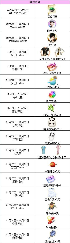qq炫舞11月独立任务