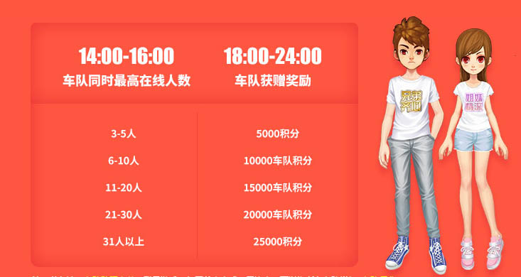 qq飞车国庆节活动 图8